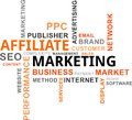 Word cloud affiliate marketing a of related items Stock Images