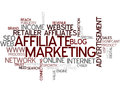 Word Cloud Affiliate Marketing