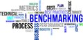 A word cloud of benchmarking related items Stock Photo