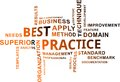 Word cloud best practice a of related items Royalty Free Stock Photography