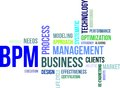 Word cloud bpm a of business process management related items Royalty Free Stock Photography