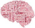 Word cloud brain disease related in shape of human Stock Photo