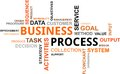 Word cloud busines process a of business related items Royalty Free Stock Photography