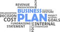 Word cloud - business plan