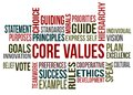 Word cloud core values a of related items Stock Images