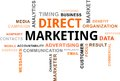 Word cloud direct marketing a of related items Royalty Free Stock Image