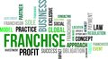 A word cloud of franchise related items Stock Photos