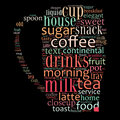 Word cloud illustration related to coffee