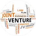 Word cloud joint venture a of related items Stock Images