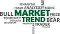 Word cloud - market trend