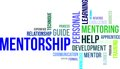 Word cloud mentorship a of related items Royalty Free Stock Images