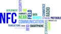 Word cloud near field communication a of related items Royalty Free Stock Images