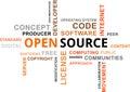 Word cloud - open source