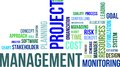 Word cloud project management a of related items Royalty Free Stock Images