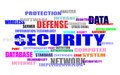 Word cloud - Security Royalty Free Stock Photo