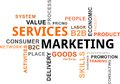 Word cloud services marketing a of related items Stock Photos