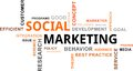 Word cloud social marketing a of related items Stock Image