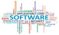 Word cloud - software Royalty Free Stock Photo