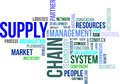 Word cloud supply chain related items Royalty Free Stock Images