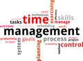 Word cloud time management a of related items Stock Image