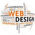 Word cloud web design a of related items Royalty Free Stock Photo