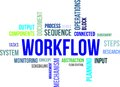 Word cloud workflow a of related items Stock Images