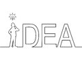 The word idea with a man standing in it black line art illustration of Stock Photos