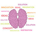Word idea a pink brain having some ideas in form of words Stock Image