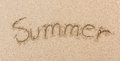 Word Summer Written in the Sand on a Beach the sea Royalty Free Stock Photo