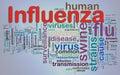 Wordcloud of Influenza Stock Images