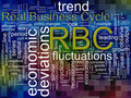 Wordcloud of rbc (real business cycle) Stock Photography
