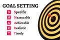 words goal setting with dart target on bullseye Royalty Free Stock Photo