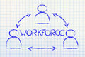 Workforce design with group of collaborative co workers concept colleagues interacting Royalty Free Stock Images