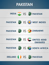 World Cup 2015 matches schedule.