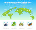 World environment day concept.  Saving nature and ecology concept. Vector linear trees, electric car, alternative energy Royalty Free Stock Photo