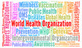World health organization word cloud