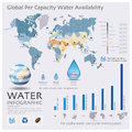 The world map of water availability infographic design template Stock Photography