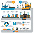 World oil gas production infographic distribution and petroleum extraction rate business infochart diagram report Royalty Free Stock Photo
