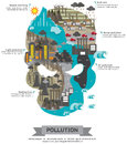 The world of pollution infographic template design in skull shap