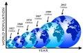 World population Royalty Free Stock Photo