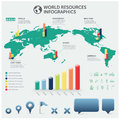 World resources info graphics global business presentation icons charts design elements Stock Photo