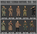 World war german uniforms illustration of soldiers in infographic chart Stock Image
