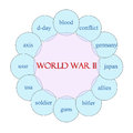 World war ii circular word concept diagram in pink and blue with great terms such as conflict axis allies guns and more Stock Photography