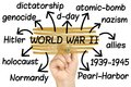 World war 2 or II Wordcloud or tagcloud hand highlighting isolated Royalty Free Stock Photo