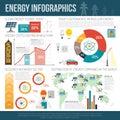 Worldwide clean energy distribution infographics
