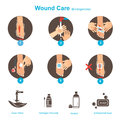 Wound Care Royalty Free Stock Photo