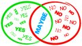 Yes no maybe vector illustration of a concept Royalty Free Stock Photography
