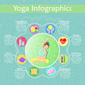 Yoga and healthy lifestyle infographics