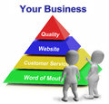 Your business pyramid means entrepreneur company meaning and marketing Stock Photos