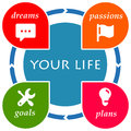 Your life living with dreams passions goals and plans Stock Photography
